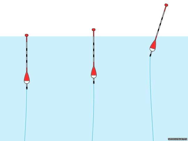 поплавок на леща с балансиром