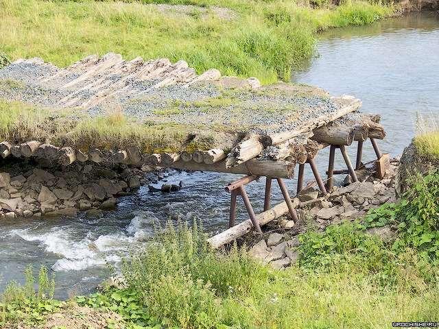 река Малая Урма