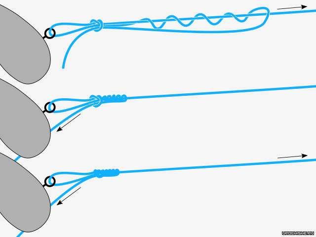 как привязать мормышку с ушком- незатягивающаяся петля