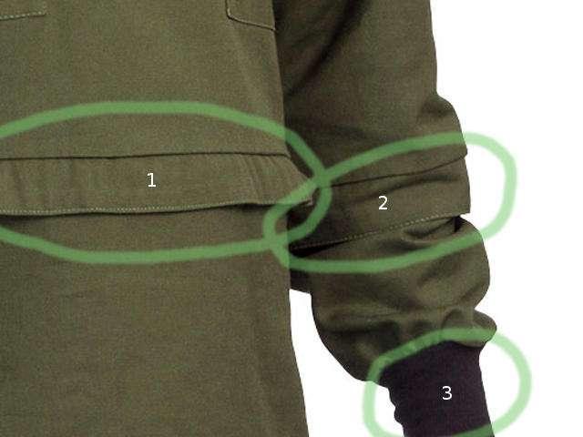 защитные элементы противоэнцефалитного костюма